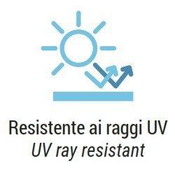 Raggi UV