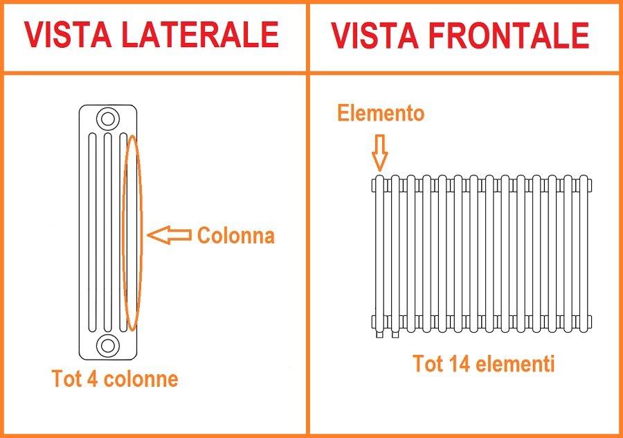 Disegno radiatori